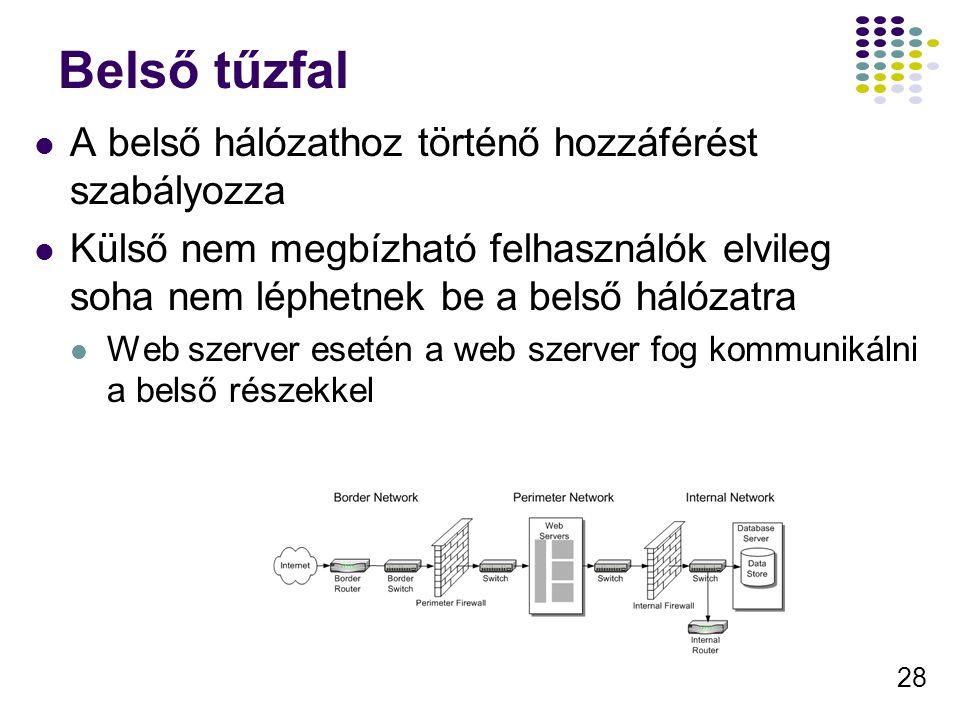 28 Belső tűzfal A belső hálózathoz történő hozzáférést szabályozza Külső nem megbízható felhasználók elvileg soha nem léphetnek be a belső hálózatra Web szerver esetén a web szerver fog kommunikálni a belső részekkel