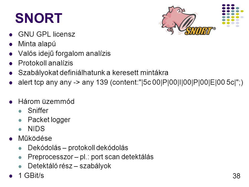 38 SNORT GNU GPL licensz Minta alapú Valós idejű forgalom analízis Protokoll analízis Szabályokat definiálhatunk a keresett mintákra alert tcp any any -> any 139 (content:  5c 00 P 00 I 00 P 00 E 00 5c  ;) Három üzemmód Sniffer Packet logger NIDS Működése Dekódolás – protokoll dekódolás Preprocesszor – pl.: port scan detektálás Detektáló rész – szabályok 1 GBit/s