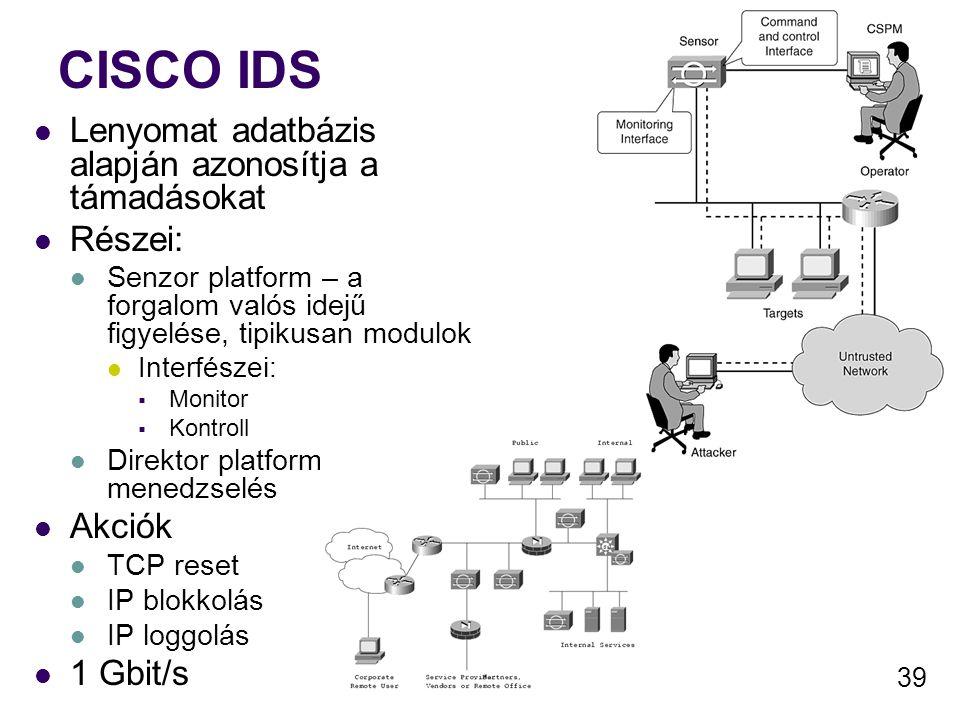 39 CISCO IDS Lenyomat adatbázis alapján azonosítja a támadásokat Részei: Senzor platform – a forgalom valós idejű figyelése, tipikusan modulok Interfészei:  Monitor  Kontroll Direktor platform – menedzselés Akciók TCP reset IP blokkolás IP loggolás 1 Gbit/s