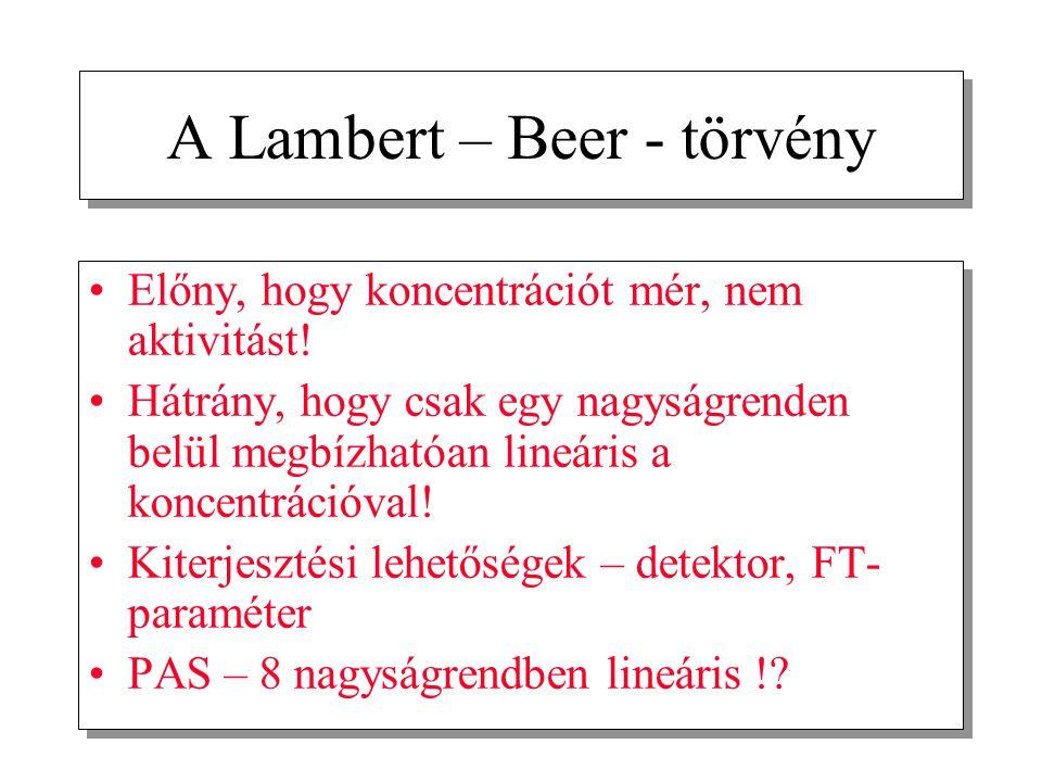 A Lambert – Beer - törvény Előny, hogy koncentrációt mér, nem aktivitást.