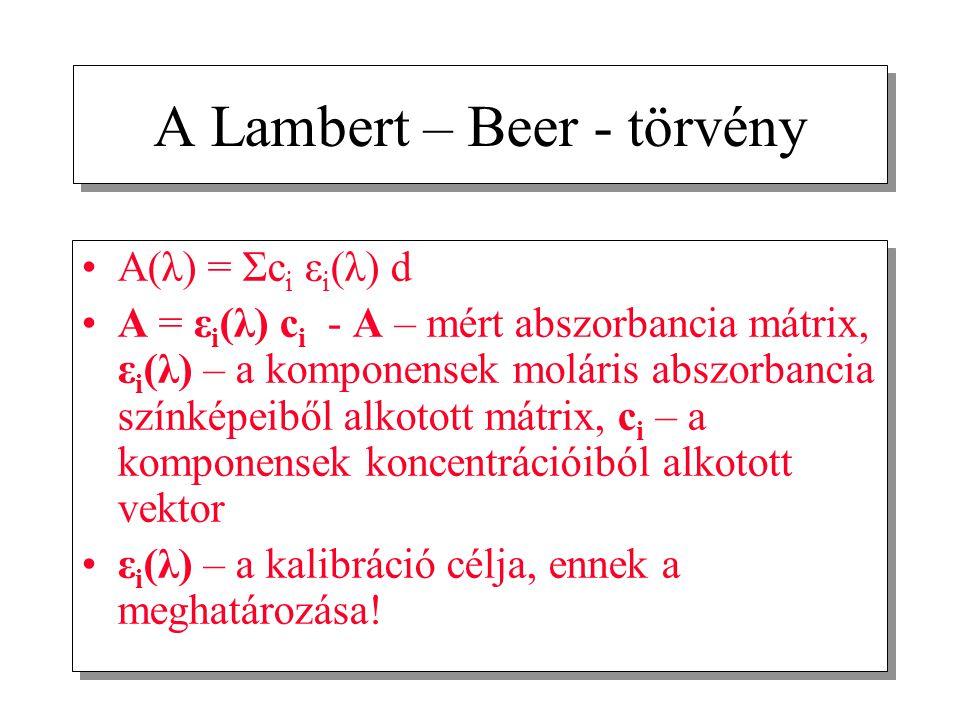 A Lambert – Beer - törvény A(λ) = Σc i ε i (λ) d A = ε i (λ) c i - A – mért abszorbancia mátrix, ε i (λ) – a komponensek moláris abszorbancia színképeiből alkotott mátrix, c i – a komponensek koncentrációiból alkotott vektor ε i (λ) – a kalibráció célja, ennek a meghatározása.
