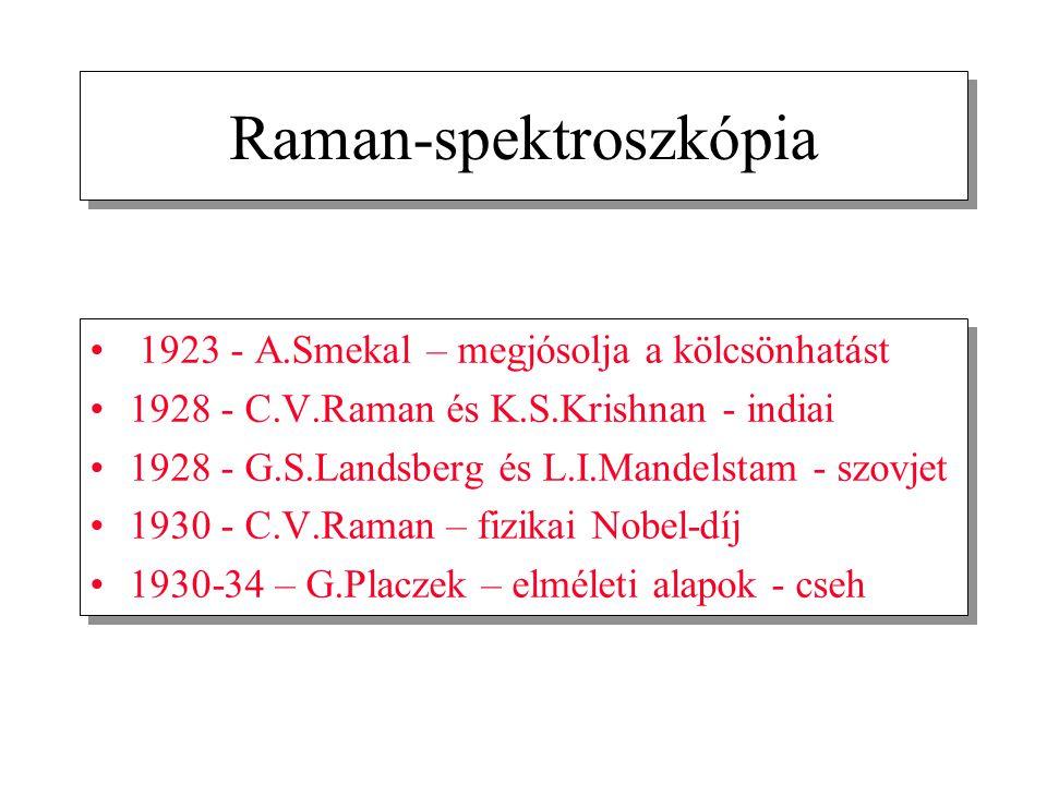 Raman-spektroszkópia 1923 - A.Smekal – megjósolja a kölcsönhatást 1928 - C.V.Raman és K.S.Krishnan - indiai 1928 - G.S.Landsberg és L.I.Mandelstam - szovjet 1930 - C.V.Raman – fizikai Nobel-díj 1930-34 – G.Placzek – elméleti alapok - cseh 1923 - A.Smekal – megjósolja a kölcsönhatást 1928 - C.V.Raman és K.S.Krishnan - indiai 1928 - G.S.Landsberg és L.I.Mandelstam - szovjet 1930 - C.V.Raman – fizikai Nobel-díj 1930-34 – G.Placzek – elméleti alapok - cseh