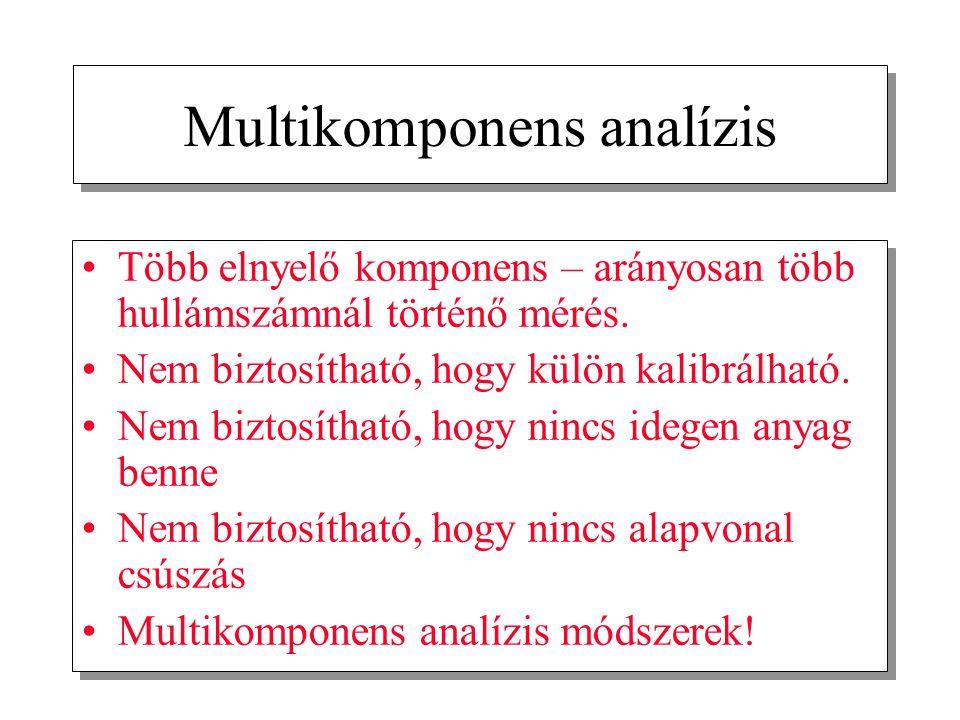Multikomponens analízis Több elnyelő komponens – arányosan több hullámszámnál történő mérés.