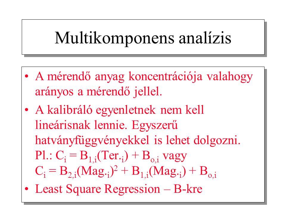 Multikomponens analízis A mérendő anyag koncentrációja valahogy arányos a mérendő jellel.