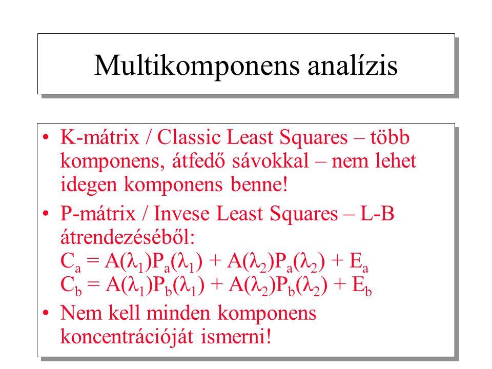 Multikomponens analízis K-mátrix / Classic Least Squares – több komponens, átfedő sávokkal – nem lehet idegen komponens benne.