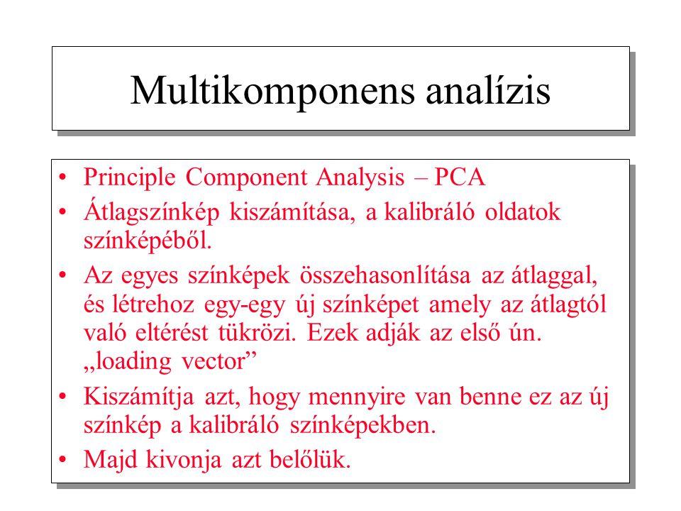 Multikomponens analízis Principle Component Analysis – PCA Átlagszínkép kiszámítása, a kalibráló oldatok színképéből.