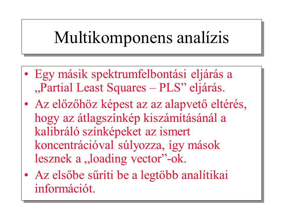 """Multikomponens analízis Egy másik spektrumfelbontási eljárás a """"Partial Least Squares – PLS eljárás."""