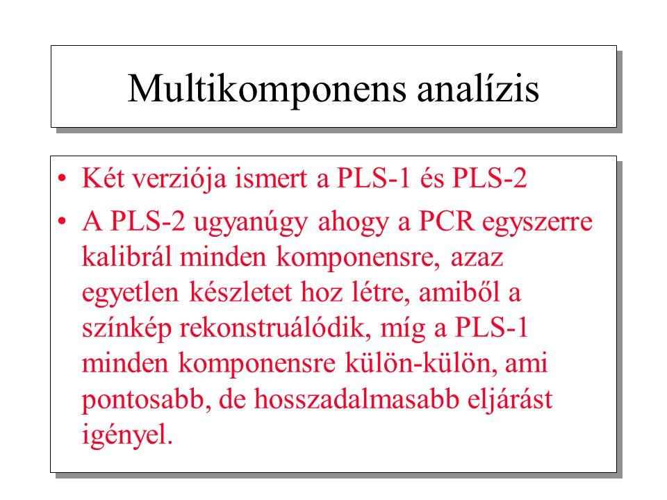 Multikomponens analízis Két verziója ismert a PLS-1 és PLS-2 A PLS-2 ugyanúgy ahogy a PCR egyszerre kalibrál minden komponensre, azaz egyetlen készletet hoz létre, amiből a színkép rekonstruálódik, míg a PLS-1 minden komponensre külön-külön, ami pontosabb, de hosszadalmasabb eljárást igényel.