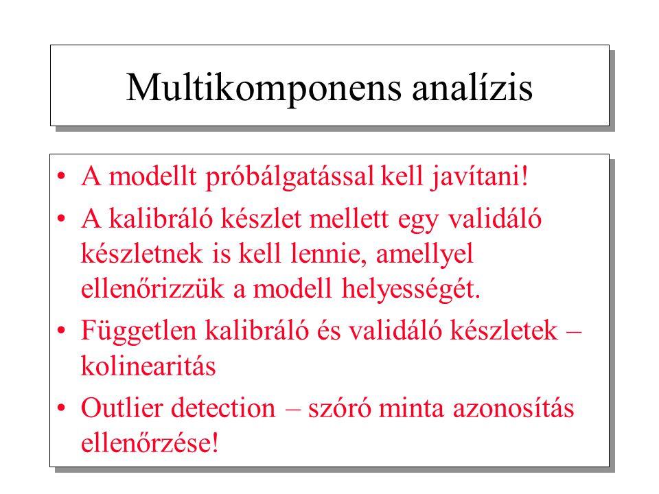 Multikomponens analízis A modellt próbálgatással kell javítani.