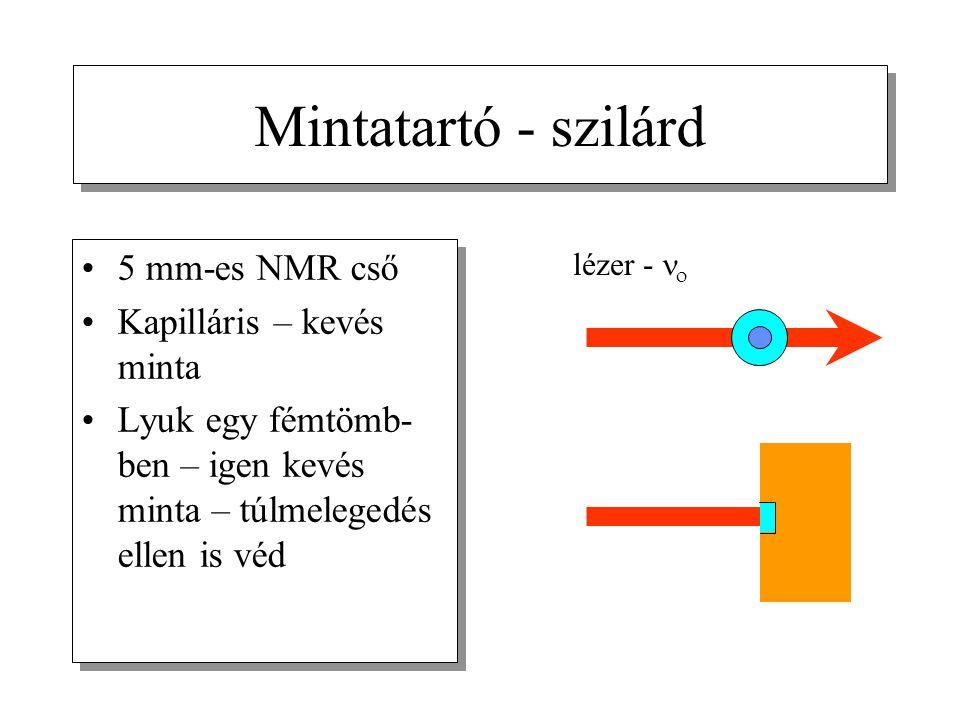 Mintatartó - szilárd 5 mm-es NMR cső Kapilláris – kevés minta Lyuk egy fémtömb- ben – igen kevés minta – túlmelegedés ellen is véd 5 mm-es NMR cső Kapilláris – kevés minta Lyuk egy fémtömb- ben – igen kevés minta – túlmelegedés ellen is véd lézer - 
