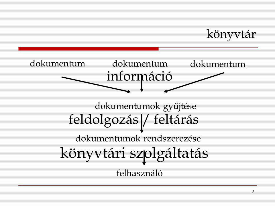 23 információkeresõ nyelvek csoportjai 1.