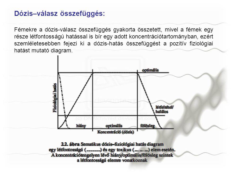 Dózis–válasz összefüggés: Fémekre a dózis-válasz összefüggés gyakorta összetett, mivel a fémek egy része létfontosságú hatással is bír egy adott konce