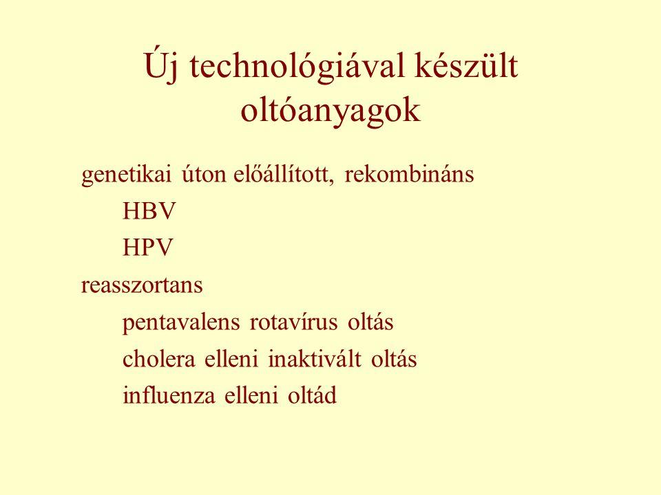 Új technológiával készült oltóanyagok genetikai úton előállított, rekombináns HBV HPV reasszortans pentavalens rotavírus oltás cholera elleni inaktivá
