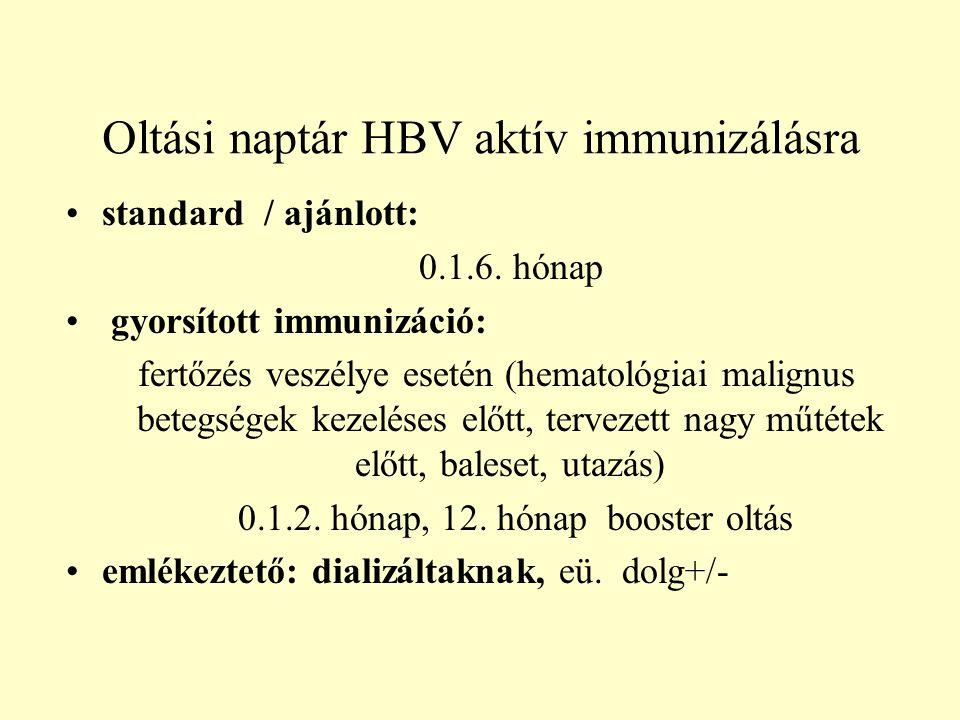 Oltási naptár HBV aktív immunizálásra standard / ajánlott: 0.1.6. hónap gyorsított immunizáció: fertőzés veszélye esetén (hematológiai malignus betegs