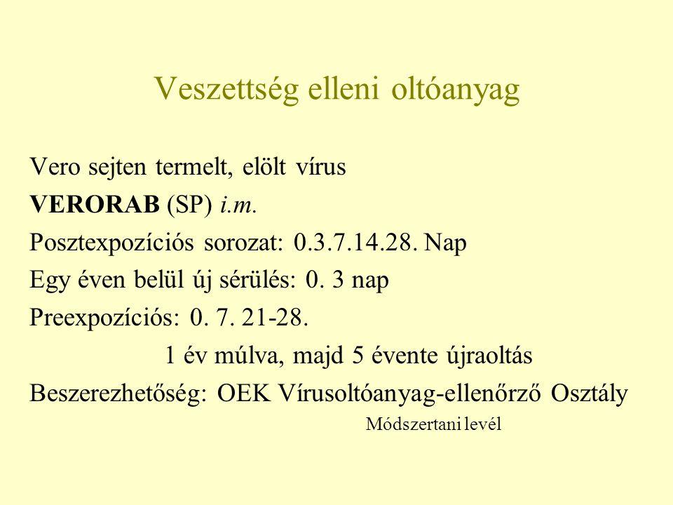Veszettség elleni oltóanyag Vero sejten termelt, elölt vírus VERORAB (SP) i.m. Posztexpozíciós sorozat: 0.3.7.14.28. Nap Egy éven belül új sérülés: 0.