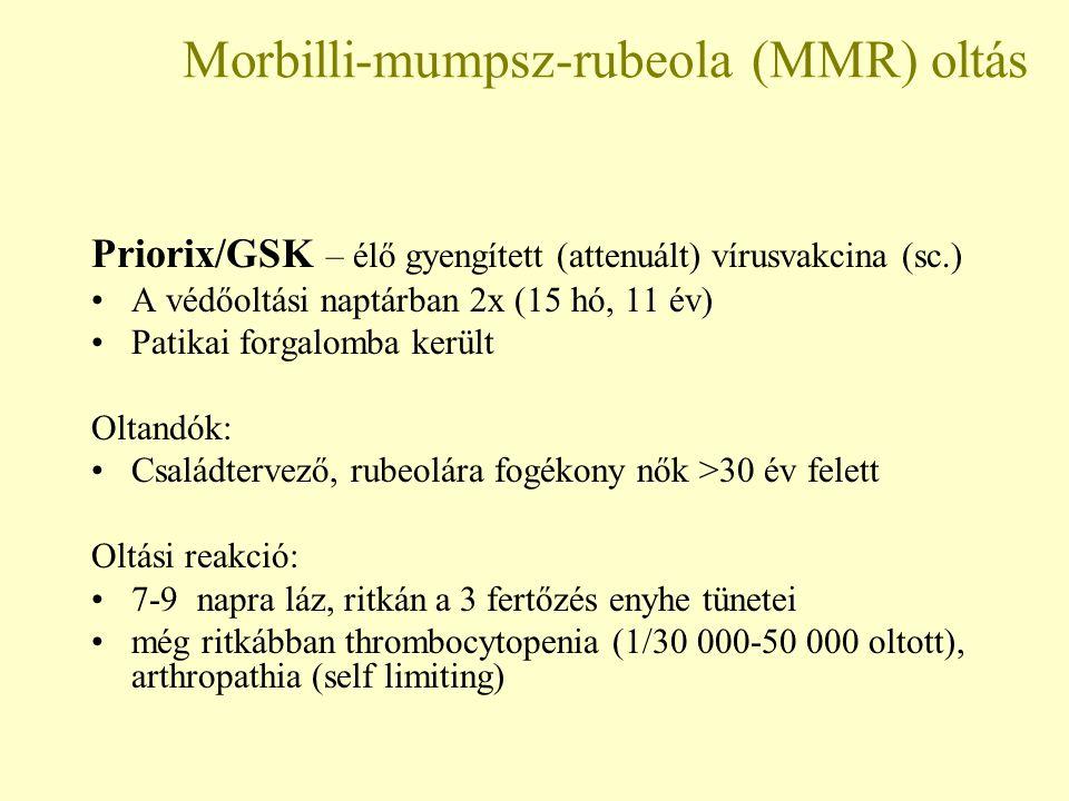 Morbilli-mumpsz-rubeola (MMR) oltás Priorix/GSK – élő gyengített (attenuált) vírusvakcina (sc.) A védőoltási naptárban 2x (15 hó, 11 év) Patikai forga