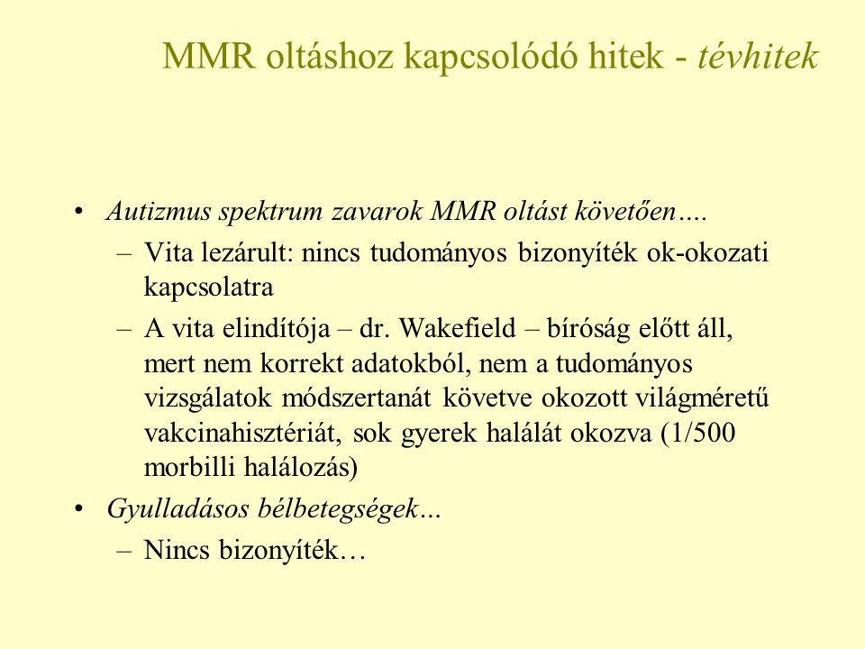 MMR oltáshoz kapcsolódó hitek - tévhitek Autizmus spektrum zavarok MMR oltást követően…. –Vita lezárult: nincs tudományos bizonyíték ok-okozati kapcso