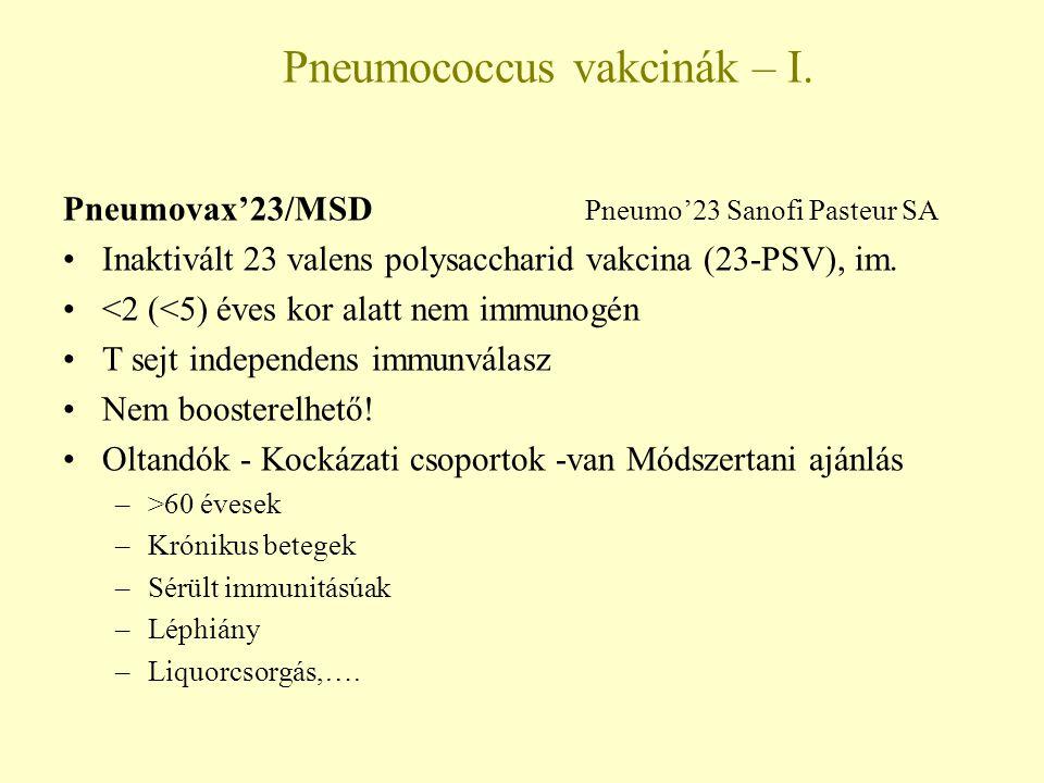Pneumococcus vakcinák – I. Pneumovax'23/MSD Pneumo'23 Sanofi Pasteur SA Inaktivált 23 valens polysaccharid vakcina (23-PSV), im. <2 (<5) éves kor alat