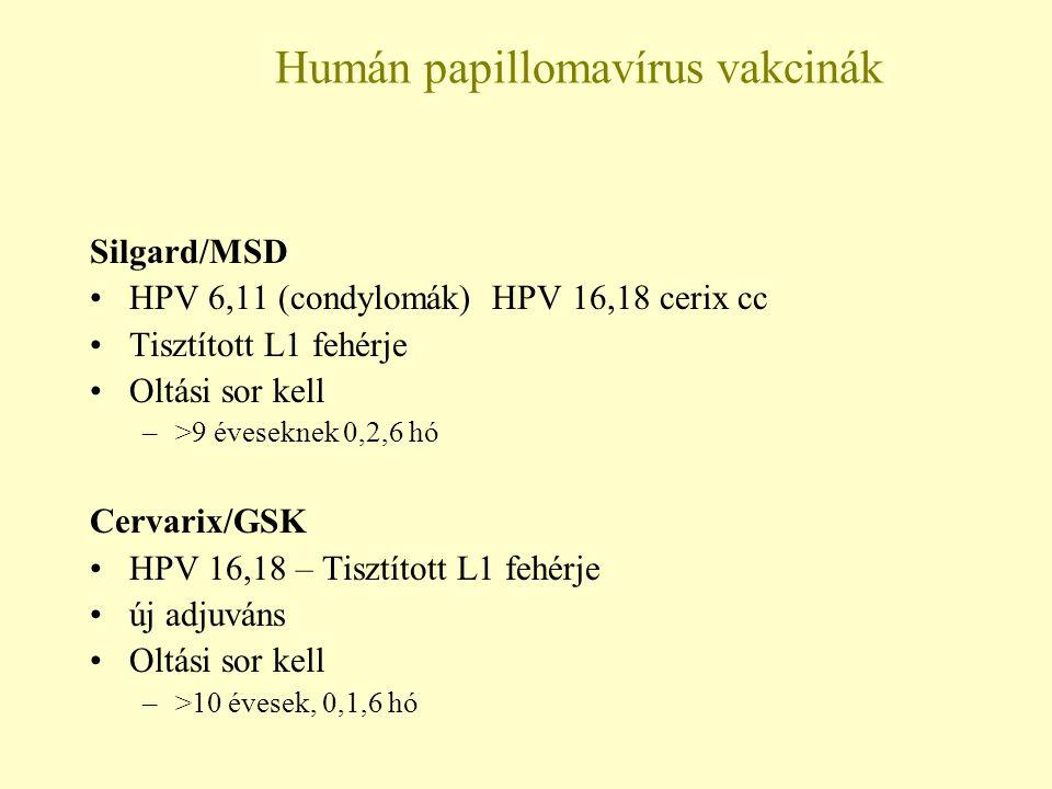 Humán papillomavírus vakcinák Silgard/MSD HPV 6,11 (condylomák) HPV 16,18 cerix cc Tisztított L1 fehérje Oltási sor kell –>9 éveseknek 0,2,6 hó Cervar