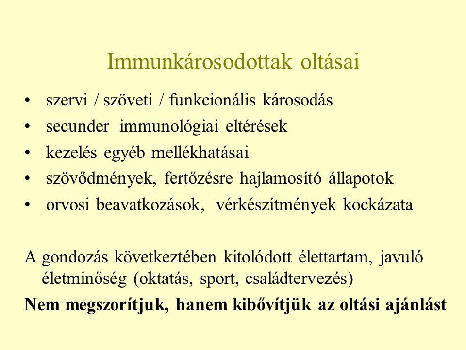 Immunkárosodottak oltásai szervi / szöveti / funkcionális károsodás secunder immunológiai eltérések kezelés egyéb mellékhatásai szövődmények, fertőzés