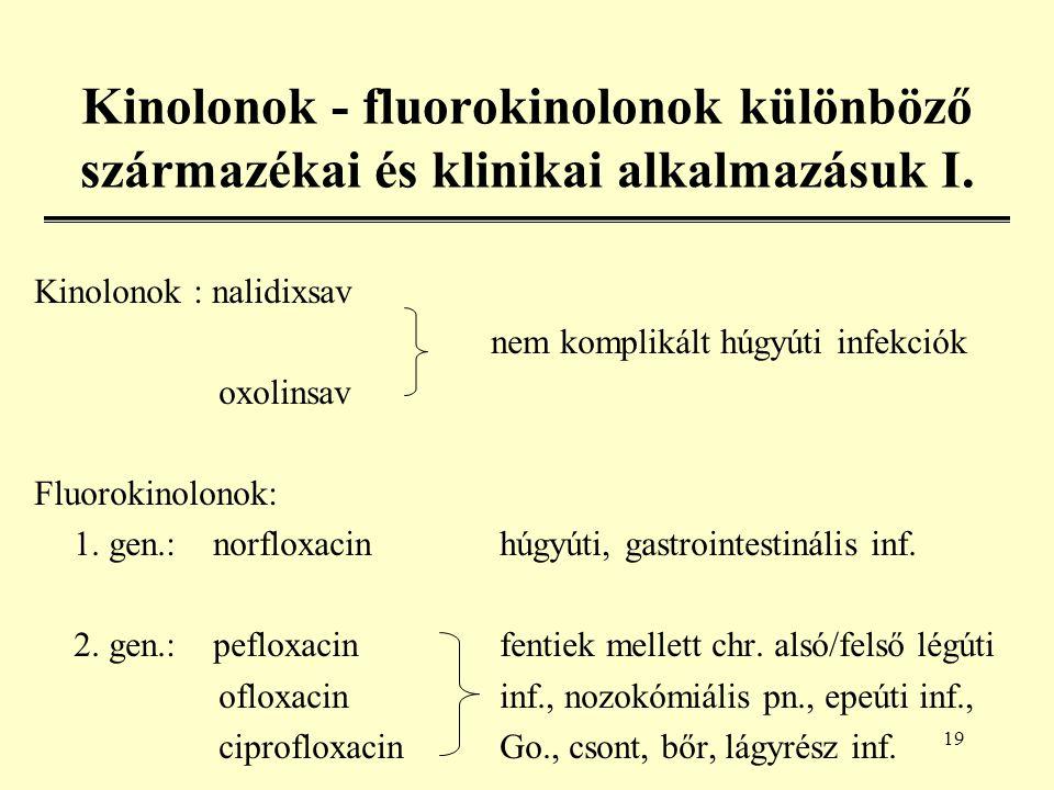 19 Kinolonok - fluorokinolonok különböző származékai és klinikai alkalmazásuk I.