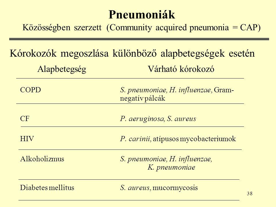 38 Pneumoniák Közösségben szerzett (Community acquired pneumonia = CAP) Kórokozók megoszlása különböző alapbetegségek esetén AlapbetegségVárható kórokozó COPDS.