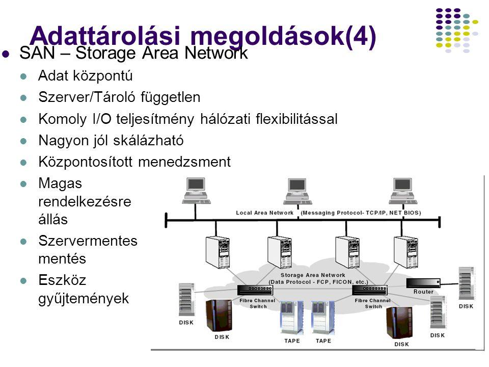 10 Adattárolási megoldások(4) SAN – Storage Area Network Adat központú Szerver/Tároló független Komoly I/O teljesítmény hálózati flexibilitással Nagyo