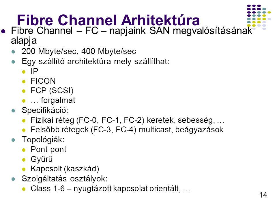 14 Fibre Channel Arhitektúra Fibre Channel – FC – napjaink SAN megvalósításának alapja 200 Mbyte/sec, 400 Mbyte/sec Egy szállító architektúra mely szá