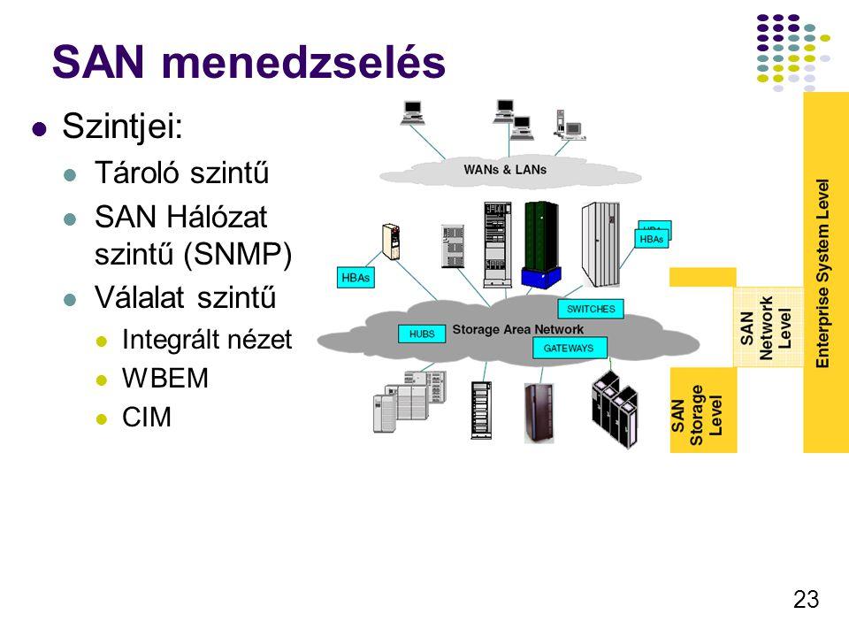 23 SAN menedzselés Szintjei: Tároló szintű SAN Hálózat szintű (SNMP) Válalat szintű Integrált nézet WBEM CIM