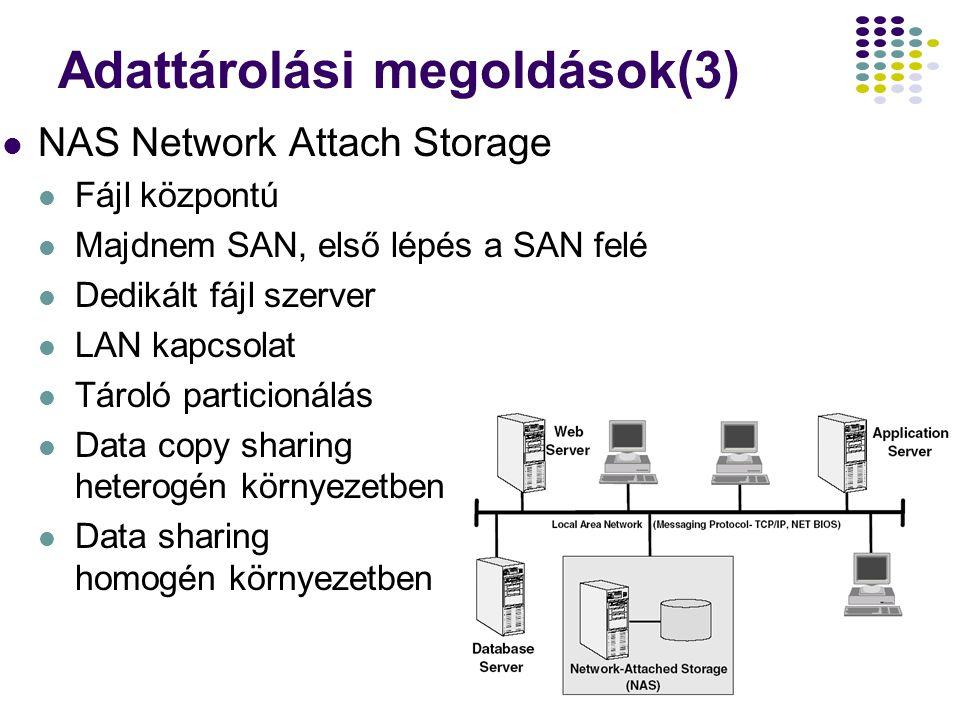 9 Adattárolási megoldások(3) NAS Network Attach Storage Fájl központú Majdnem SAN, első lépés a SAN felé Dedikált fájl szerver LAN kapcsolat Tároló pa