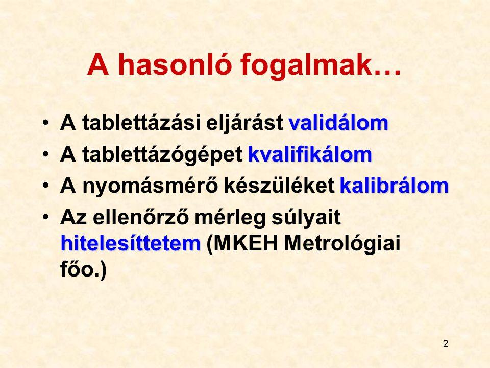 13 Re-validálás Periodikus értékelés: az előző validáció eredményei meddig érvényesek (pl.