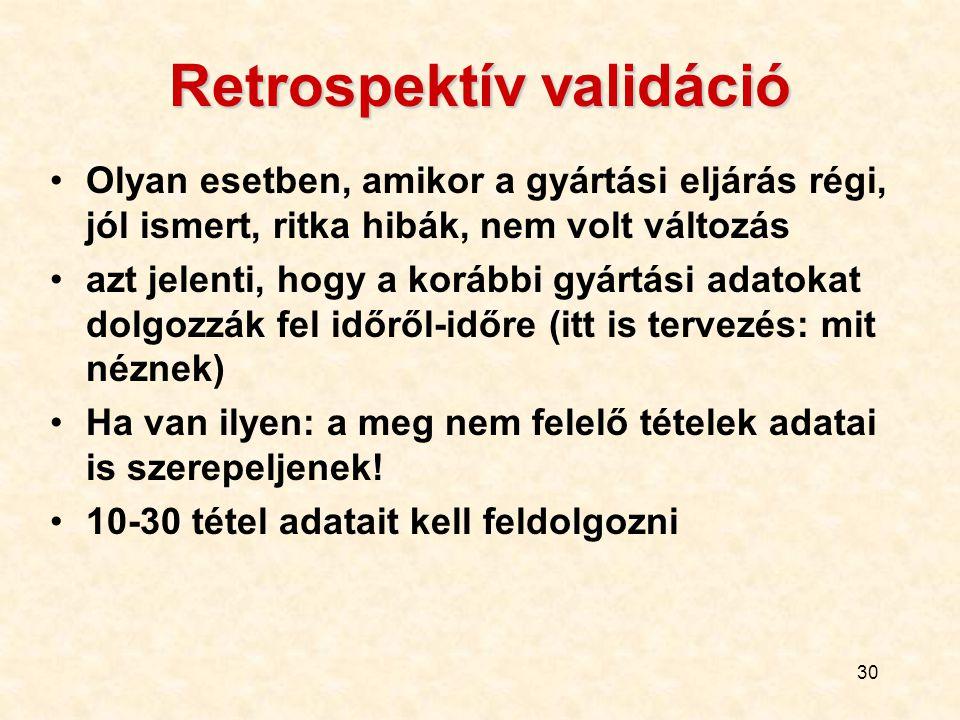 30 Retrospektív validáció Olyan esetben, amikor a gyártási eljárás régi, jól ismert, ritka hibák, nem volt változás azt jelenti, hogy a korábbi gyártá