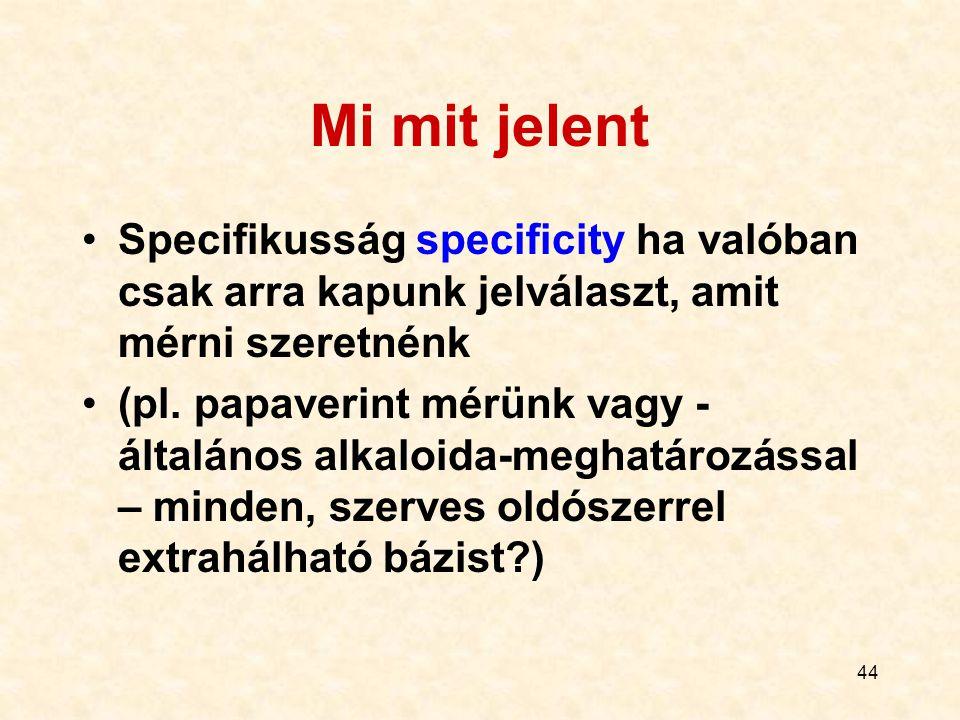 44 Mi mit jelent Specifikusság specificity ha valóban csak arra kapunk jelválaszt, amit mérni szeretnénk (pl. papaverint mérünk vagy - általános alkal