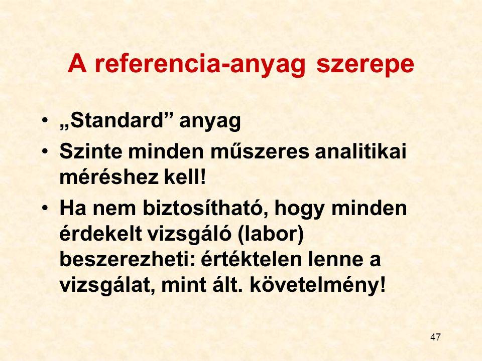 """47 A referencia-anyag szerepe """"Standard"""" anyag Szinte minden műszeres analitikai méréshez kell! Ha nem biztosítható, hogy minden érdekelt vizsgáló (la"""