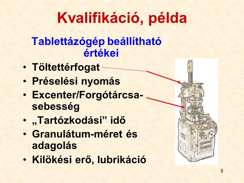 86 Vérgyógyszerek gyártása, 3 Kromatográfiás elválasztással gélszűrés (sótalanít is) ioncserés/hidrofób kromat.