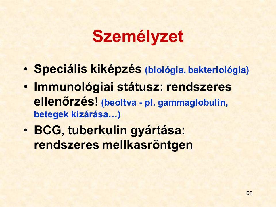 68 Személyzet Speciális kiképzés (biológia, bakteriológia) Immunológiai státusz: rendszeres ellenőrzés! (beoltva - pl. gammaglobulin, betegek kizárása