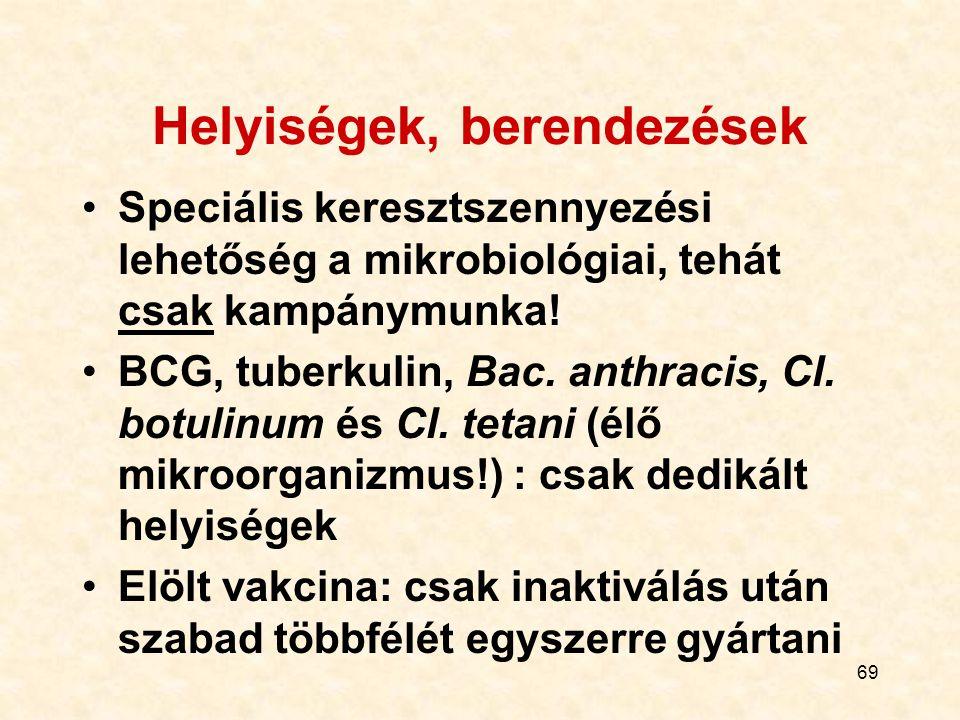 69 Helyiségek, berendezések Speciális keresztszennyezési lehetőség a mikrobiológiai, tehát csak kampánymunka! BCG, tuberkulin, Bac. anthracis, Cl. bot
