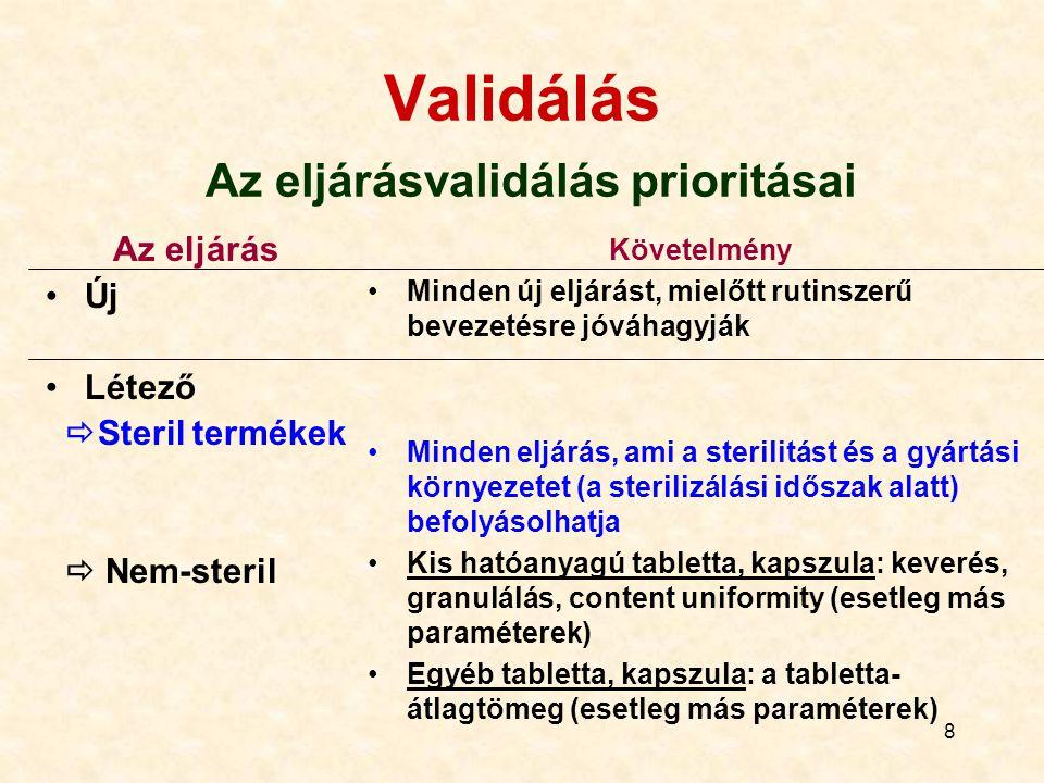 29 Párhuzamos validáció Pl., ha ritkán gyártanak, keveset, ezért nem logikus prospektív validációt végezni és 3 tételt kidobni (csak ilyenkor, kivételesen fogadható el) Azt jelenti, hogy kivételesen a forgalomba hozni szánt tételekkel végzik el tehát nem előzi meg a gyártást a validáció lépései azonosak a prospektív validációéval