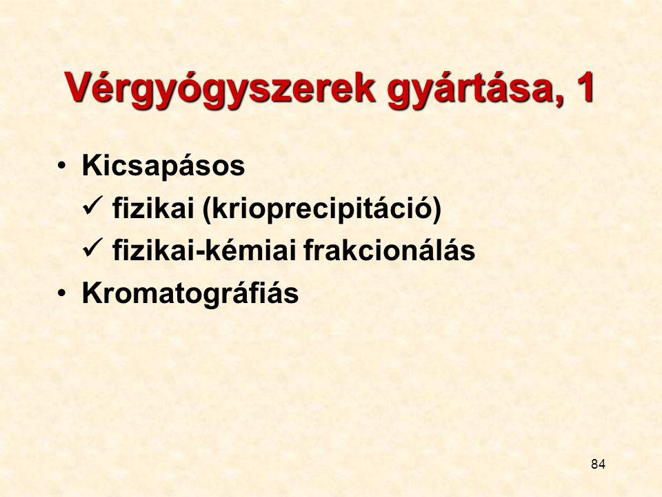 84 Vérgyógyszerek gyártása, 1 Kicsapásos fizikai (krioprecipitáció) fizikai-kémiai frakcionálás Kromatográfiás