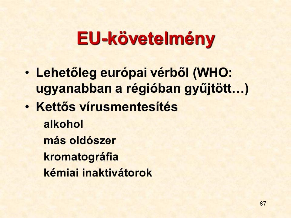 87 EU-követelmény Lehetőleg európai vérből (WHO: ugyanabban a régióban gyűjtött…) Kettős vírusmentesítés alkohol más oldószer kromatográfia kémiai ina