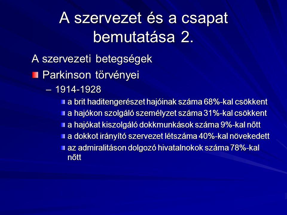 A szervezet és a csapat bemutatása 2. A szervezeti betegségek Parkinson törvényei –1914-1928 a brit haditengerészet hajóinak száma 68%-kal csökkent a