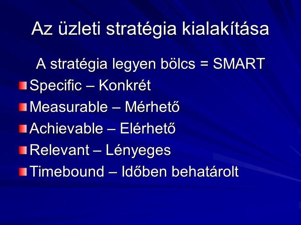 Az üzleti stratégia kialakítása A stratégia legyen bölcs = SMART Specific – Konkrét Measurable – Mérhető Achievable – Elérhető Relevant – Lényeges Tim