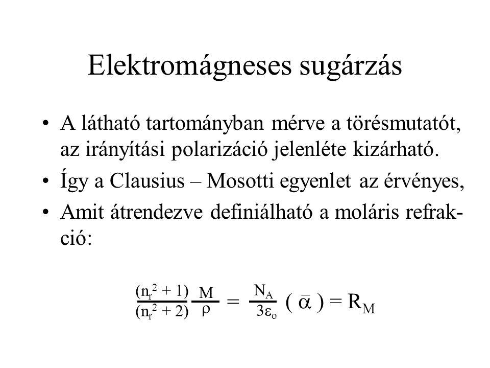 Elektromágneses sugárzás A látható tartományban mérve a törésmutatót, az irányítási polarizáció jelenléte kizárható. Így a Clausius – Mosotti egyenlet