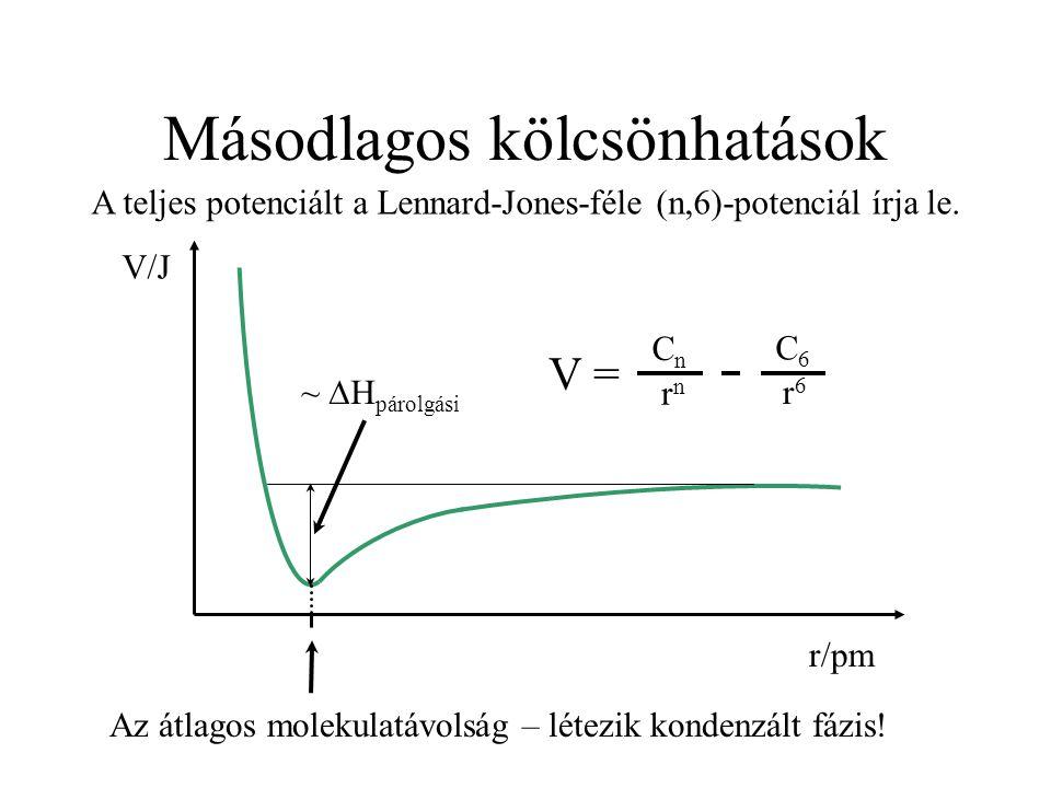 Másodlagos kölcsönhatások A teljes potenciált a Lennard-Jones-féle (n,6)-potenciál írja le. V/J r/pm V = rnrn r6r6 C6C6 CnCn Az átlagos molekulatávols