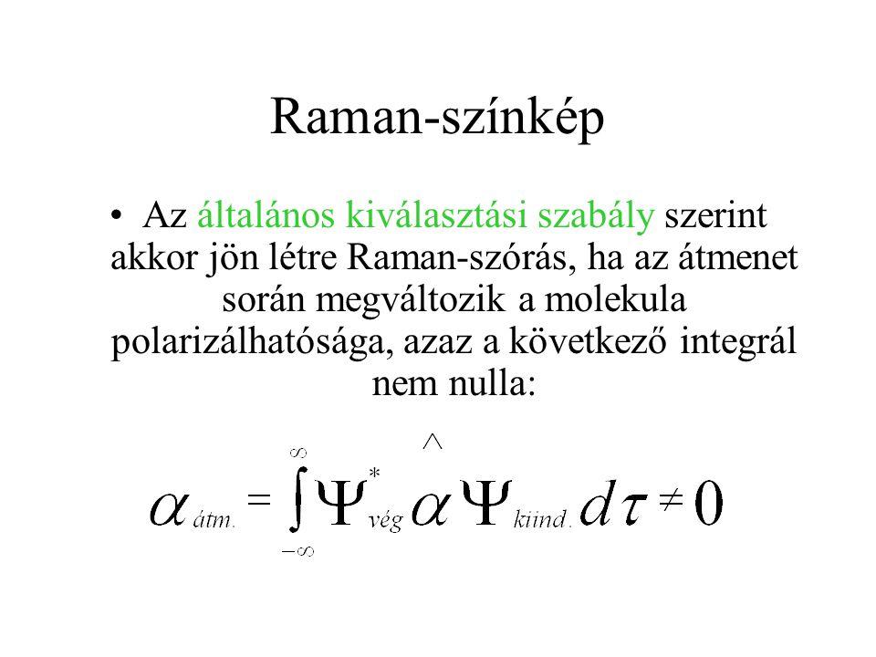 Raman-színkép Az általános kiválasztási szabály szerint akkor jön létre Raman-szórás, ha az átmenet során megváltozik a molekula polarizálhatósága, az