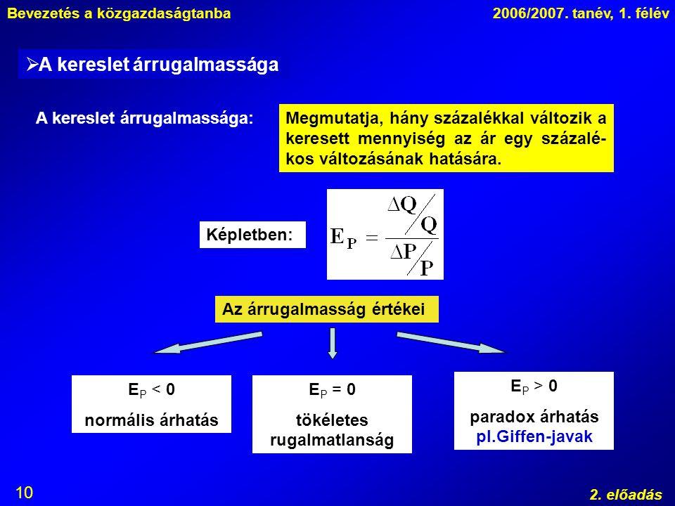 Bevezetés a közgazdaságtanba2006/2007. tanév, 1. félév 2.