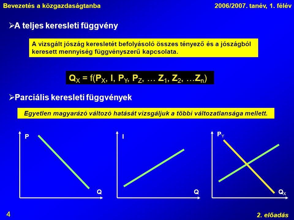 Bevezetés a közgazdaságtanba2006/2007.tanév, 1. félév 2.