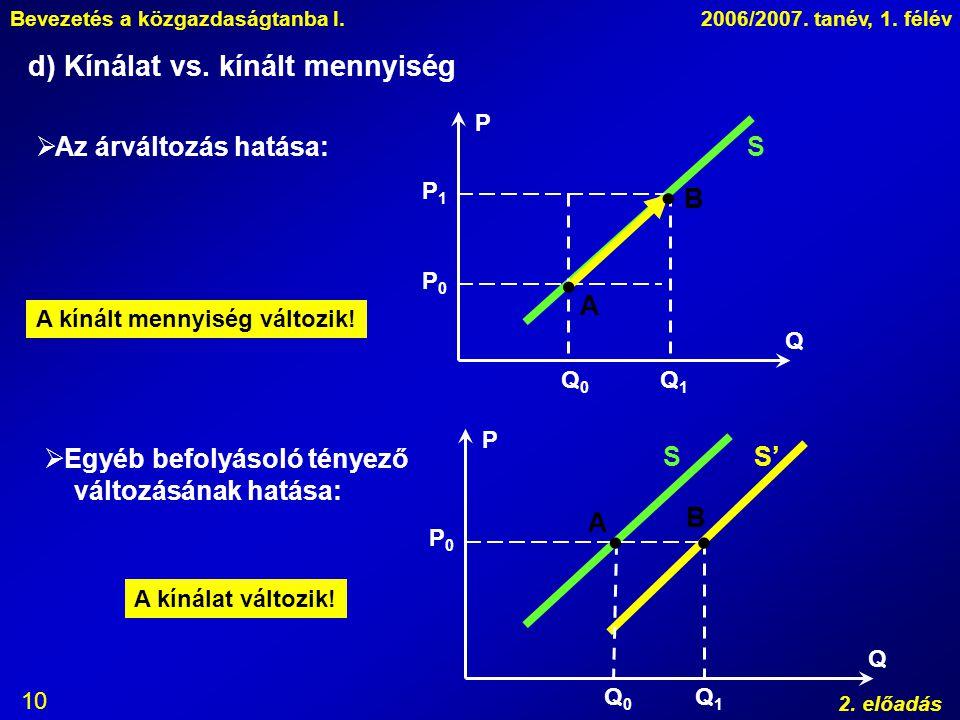 Bevezetés a közgazdaságtanba I.2006/2007. tanév, 1. félév 2. előadás 10 d) Kínálat vs. kínált mennyiség  Az árváltozás hatása: P Q S P1P1 P0P0 Q0Q0 Q