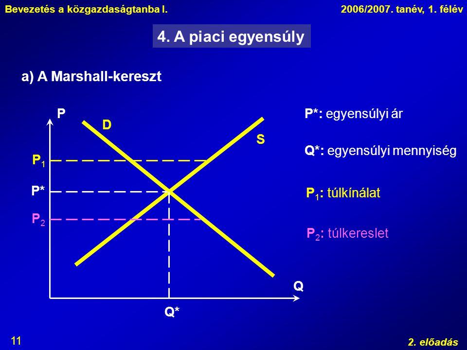 Bevezetés a közgazdaságtanba I.2006/2007. tanév, 1. félév 2. előadás 11 4. A piaci egyensúly P Q D S P* Q* a) A Marshall-kereszt P*: egyensúlyi ár Q*: