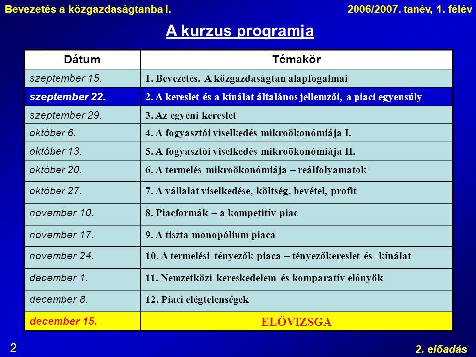 Bevezetés a közgazdaságtanba I.2006/2007. tanév, 1. félév 2. előadás 2 A kurzus programja DátumTémakör szeptember 15. 1. Bevezetés. A közgazdaságtan a